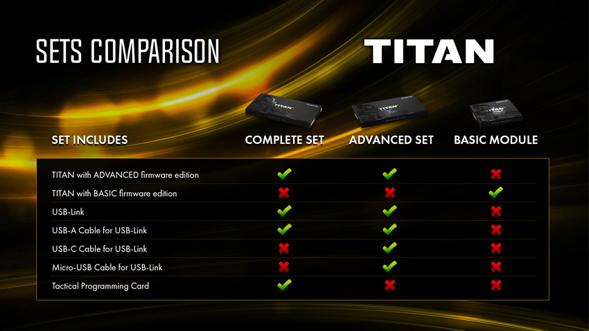 TITAN Sets comparison